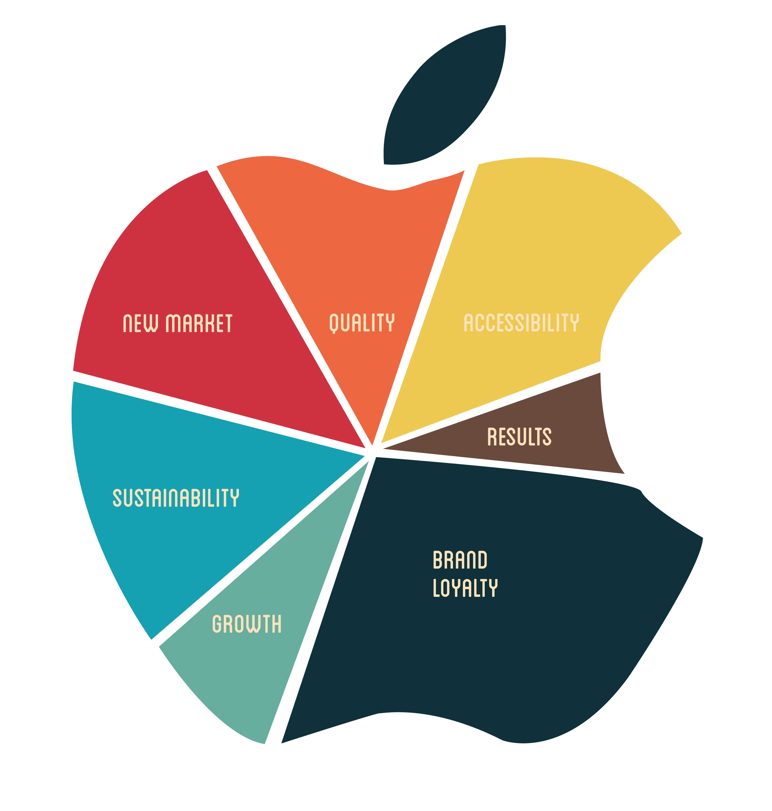 apple target market Latest apple inc (aapl:nsq) share price with interactive charts, historical prices, comparative analysis, forecasts, business profile and more.